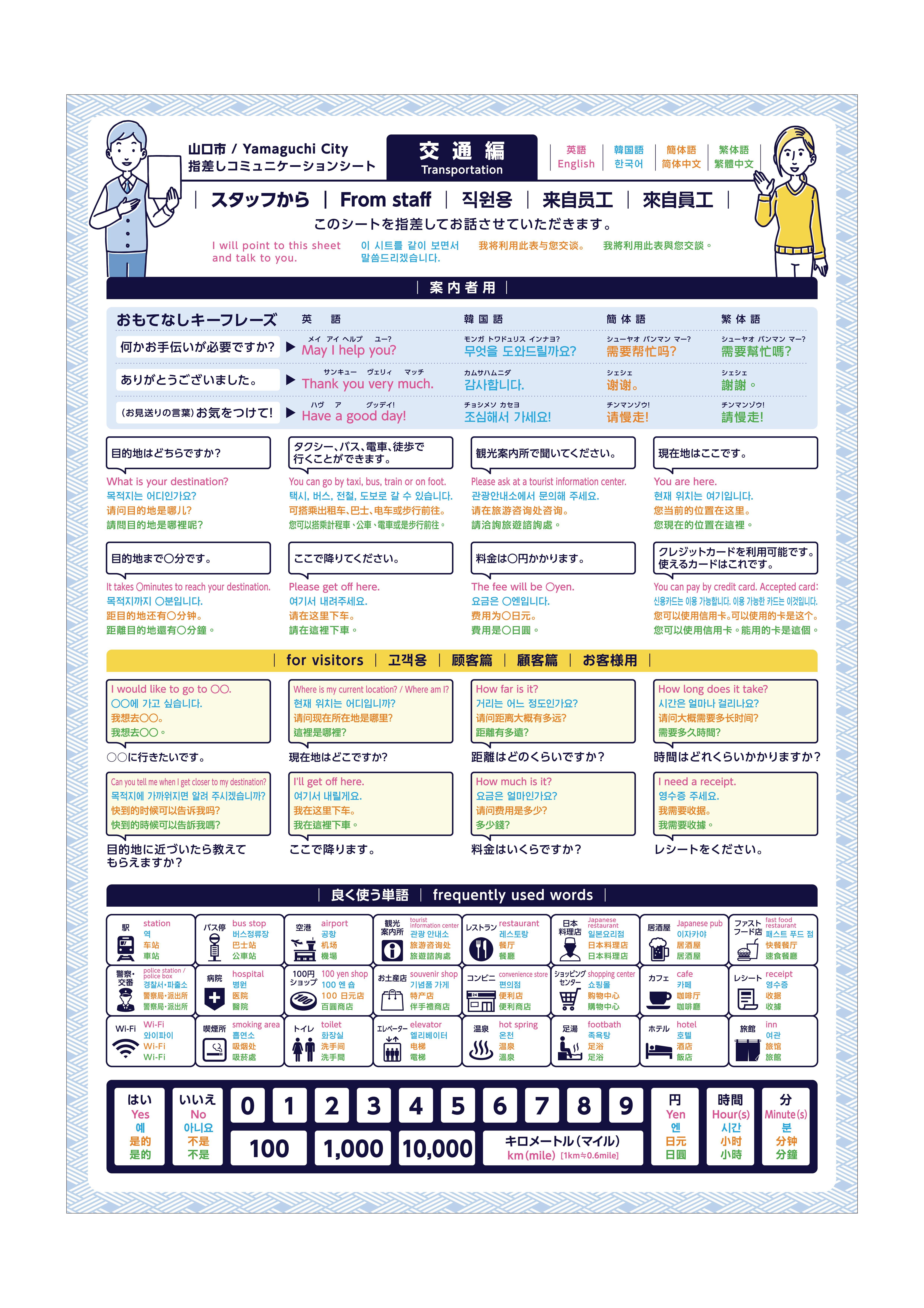 インバウンド指差しコミュニケーションシート(最終)-01